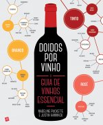 Doidos por Vinho